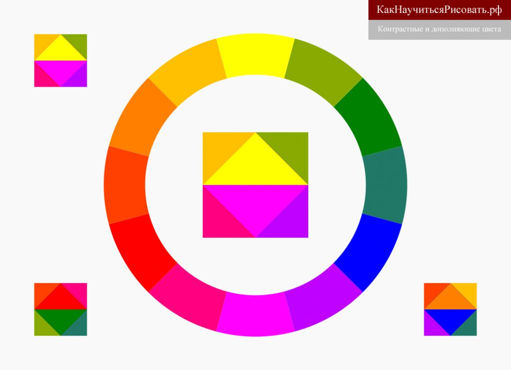 Контрастные и дополнительные цвета