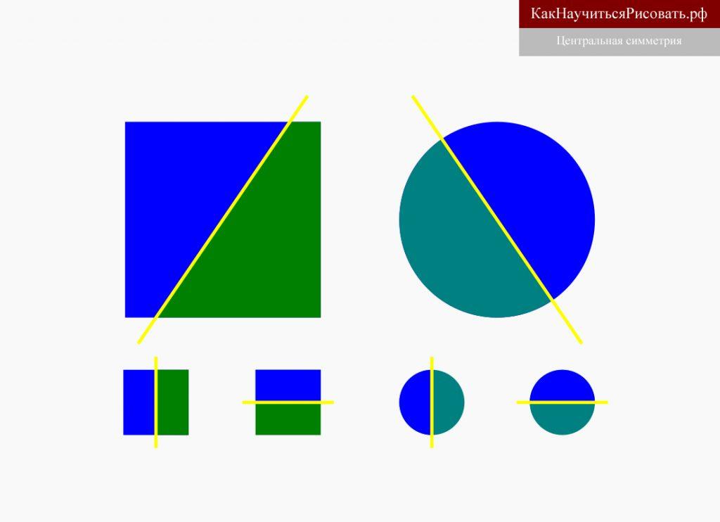 Центральная симметрия в композиции